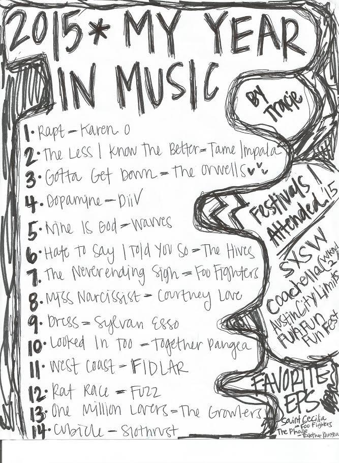 tracie playlist